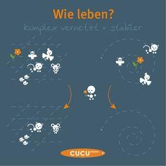cucuDesign Blog Diversität Sustainability, Blog, Design, Graz, Life, Design Comics