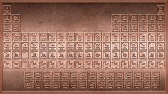 Copper Periodic Table Wallpaper