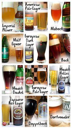 Mmmmm Beer!