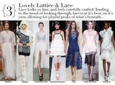 Paris Spring 2014 Top Trends - Lovely Lattice & Lace