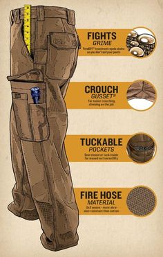 Fire Hose Work Pants from Duluth Trading Company out-tough and outlast other work pants. Try them for yourself and see!