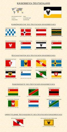 The World of 6 Kingdoms - States of the German Empire Europa Universalis, Human Flag, Countries And Flags, Holy Roman Empire, Custom Flags, History Timeline, Fantasy Map, Alternate History, Flags Of The World