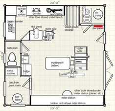 Two car garage plans and 2 car garage blueprints to build a garage new woodshop layout advice by shawn lumberjocks woodworking malvernweather Images