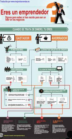 ¿Eres emprendedor? #infografia