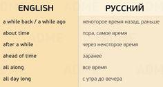 155 нужных фраз для разговора на английском впростых иудобных таблицах.