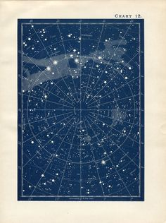 antique astronomy star chart print chromolithograph. part of the living room, going up the stairs