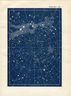 antique astronomy star chart print chromolithograph