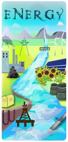 ... Renewable energy on Pinterest | Renewable Energy, Australia and Solar