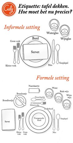 Informal & Formal place settings :: How to Set a Dining Table w/ Girl - Lisa M. Smith - Interior Design Factory, Ltd. Proper way to set a table. Dresser La Table, Dining Etiquette, Etiquette Dinner, Table Setting Etiquette, Etiquette And Manners, Wedding Etiquette, Deco Table, Decoration Table, Kitchen Hacks