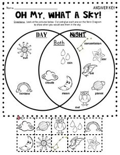 and Night Sky Picture Sort (Venn Diagram): Kindergarten Science - An Open Marketplace for Original Lesson Plans and Other Teaching Resources - An Open Marketplace for Original Lesson Plans and Other Teaching Resources 1st Grade Science, Kindergarten Science, Science Classroom, Teaching Science, Science Activities, Preschool, Teaching Resources, Moon Activities, Sorting Activities