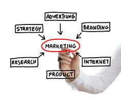 The Top 10 Marketing Trends That Will Define 2016 #PLC #strategymarketing #mktg #socialmedia #digitalmarketing
