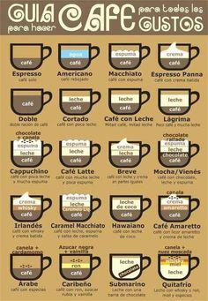 Para todos los que no saben la diferecnia entre un late, cafe con leche, cortado . .. una #infografia del cafe