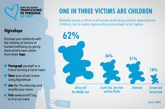 The Blue Heart Campaign To End Human Trafficking