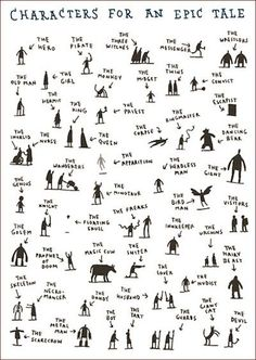 How to Determine the Characters for the Epic Novel You're Writing | 21 Incredibly Important Diagrams To Help You Get Through Life