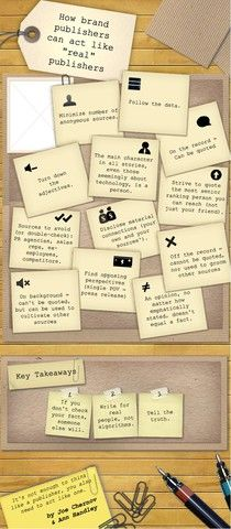 Content Marketing @jaybaer - by Bootcamp Media ( #Marketing #SEO #Infographics )