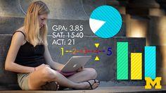 Practical Learning Analytics - University of Michigan | Coursera