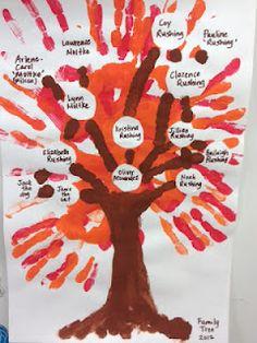 Family Tree Art- in 2 simple steps!