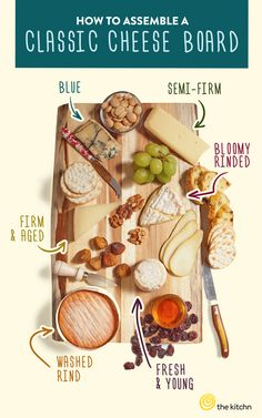 How To Assemble a Classic Cheese Board — Lessons for Entertaining from The Kitchn | The Kitchn | Bloglovin'