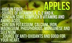 #Apples are low in #calories and together with the #fiber content make them an excellent snack for curbing #appetite.