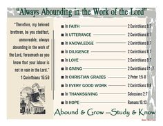 Learn The Bible, Bible Doctrine, Bible Study Group, 2 Timothy, Churches Of Christ, Inference, Bible Studies, Christianity, Charts