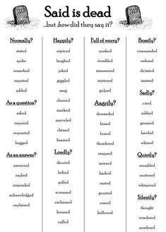 """Said is dead. Alternatives to the word """"said"""" definitely pinning this for the next time I have an English essay to write and I over use the words 'said' and 'replied' English Writing Skills, Book Writing Tips, Writing Words, Teaching Writing, Writing Help, English Vocabulary, Writing Ideas, Fiction Writing, Writing Prompts For Writers"""