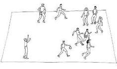 Resultado de imagen para todos contra todos y en el mismo equipo educacion fisica