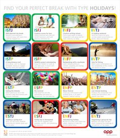 Perfect Vacation for your MBTI Type. This is so accurate it's hilarious. I am an ISFJ, and a cooking course for two is my ideal. A friend who is an ESFJ goes to Disneyland every other weekend. An ISTP friend went backpacking without planning anything out beforehand. An ESTJ friend is a triathlon leader. An INTP and an INTJ friend just want to be alone. An ISTJ friend plans every weekend and break to a T. :)