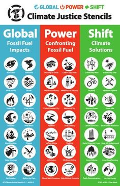 Global Power Shift Climate Stencils