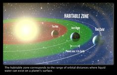Alien Life Possible: Galaxy Chock Full of Planets in Habitable Zone | Educating Humanity
