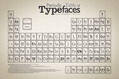 typeface nerd