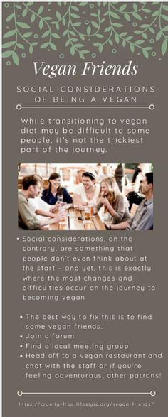 Eventually, both you and your social circle will get used to the fact you're vegan now, and a part of the initial awkwardness will be gone. Consideration, Fitness Diet, Infographics, Journey, Vegan, How To Plan, Friends, Amigos, Info Graphics