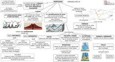 Monti e Appennini Sc. Elementare | AiutoDislessia.net