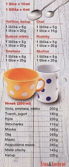 Healthy Cooking, Healthy Eating, European Cuisine, Czech Recipes, Sweet And Salty, Food Hacks, Helpful Hints, Smoothies, Recipies
