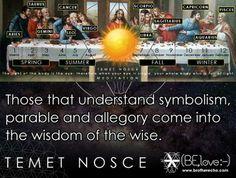 Jesus é um Simbolo = o SOL!!!