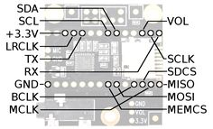 Signals to Teensy