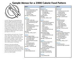 diabetic daily menu