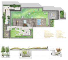 Eastwick Residence - HMWhite Landscape Urbanism - 2012