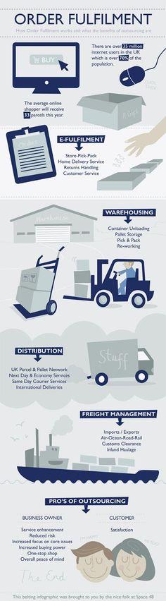"""#transport and logistics salah satu kegiatan teknik industri banget nih :"""")"""