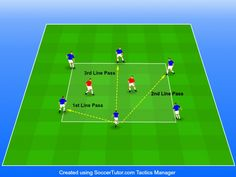 Rondo Soccer Drills: Training Vision and Control - Portable Sports Coach Goalkeeper Training, Soccer Training, Soccer Warm Ups, Agility Workouts, Passing Drills, Football Drills, Abs Workout For Women, Coaching, Sports