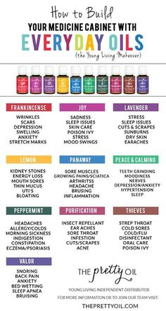 Young Living Essential Oils: Medicine Cabinet Makeover with Everyday Oils by jennifer.zernia