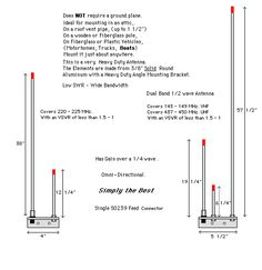 I've constructed a 144/440 Dual band Open Stub J-Pole ...