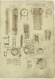 Leonardo da Vinci Inventions: Im Grunde hat er als Engineer die Rechte auf die Fahrradkette