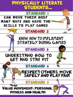 Image result for physical literacy banner