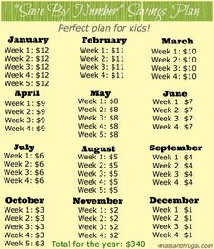 52 Week Money Challenge Free Printables Help You Save | The WHOot