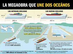 Lista la ampliación del Canal de Panamá