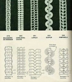 Crochet Edging lace