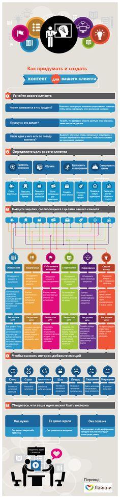 Как создавать контент, который понравится клиенту  Подробнее: http://www.likeni.ru/events/Kak-sozdavat-kontent-kotoryy-ponravitsya-klientu/