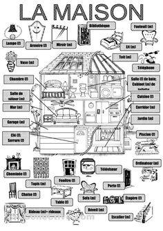 Dictionnaire visuel (la maison)