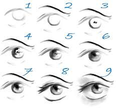 How to draw eyes. Eye drawing Lessons and step by step drawing tutorials. Learn how to draw and sketch eyes and create great cartoons, illustrations and drawings with these free drawing lessons. Drawing Lessons, Drawing Tips, Human Eye Drawing, Eye Drawing Tutorials, Kitten Tattoo, Sketching Tips, Realistic Eye, Step By Step Drawing, Doodle Drawings