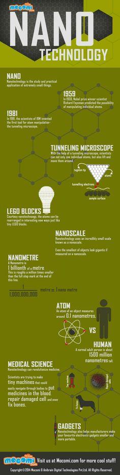 Nano Technology #infografía